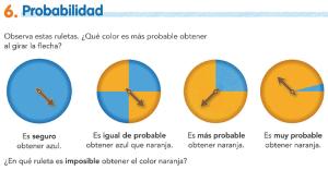 9.6. Probabilidad