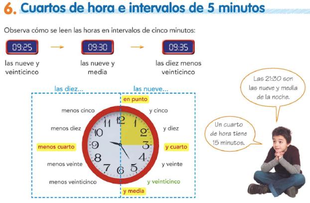 6. Cuartos de hora e intervalos de 5 minutos