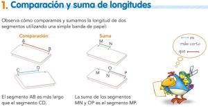 T11.1. Comparación y suma de longitudes
