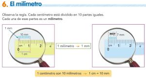 T11.6. El milímetro